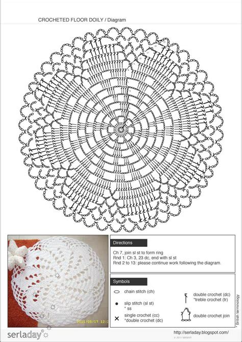 pattern in unit circle doily pattern unit circle crochet pattern blanket