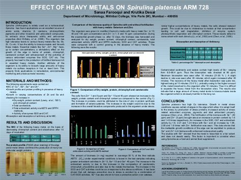 Spirulina Detoxes Heavy Metals by Effects Of Heavy Metals On Spirulina
