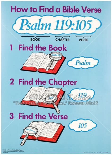 How To Find For A Poster How To Find A Bible Verse