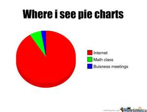 Meme Chart - pie chart where abouts by richards41 meme center
