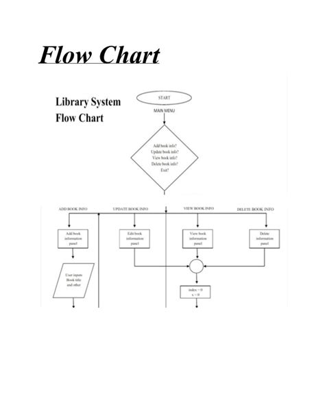 library system flowchart sle library management system flowchart what is class