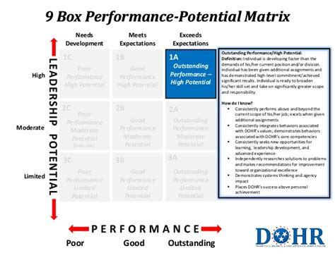 9 box template 9 box matrix