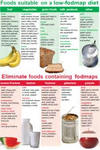 the amazing fodmap diet my thoughts tips and advice