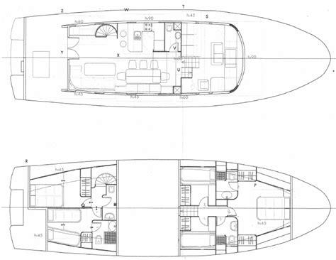 barco de cristobal colon valencia la historia detr 225 s del yate trawler en port forum blog