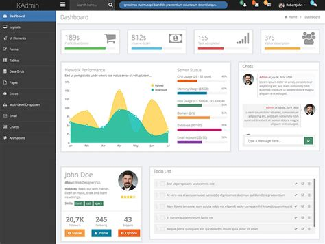 12 Best Free Bootstrap Themes For Admin Dashboard In October 2015 Responsive Bootstrap Dashboard Template Free