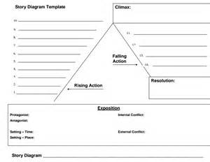 story arc template story outline template search word stuff