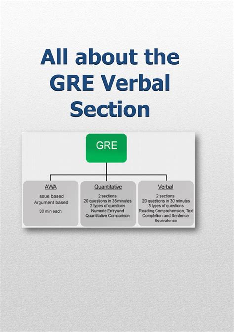 how to prepare for gre verbal section all about the gre verbal section authorstream