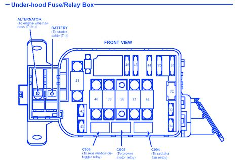 91 civic fuse box diagram alternator wiring diagram manual
