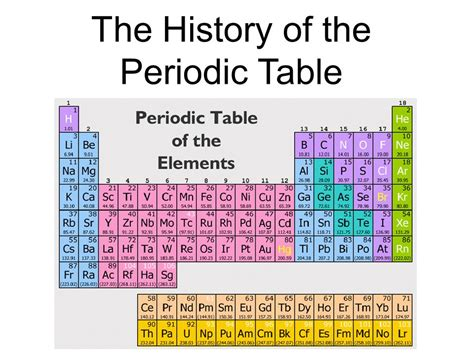 history of the periodic table the history of the periodic table ppt