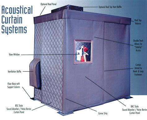 enclose curtain wall acoustic blanket equipment enclosures acoustic blankets