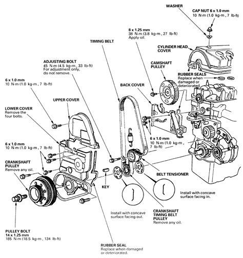 honda civic engine diagram  chartsfree diagram