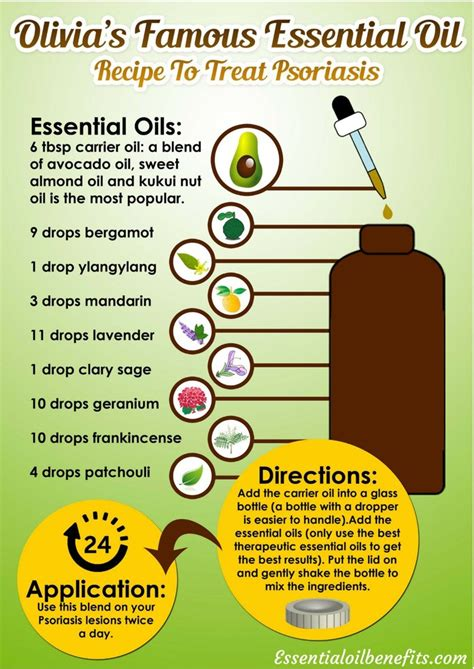 Bath And Shower Combinations what are the best essential oils for psoriasis and what is