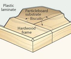 plastic biscuits woodworking the world s catalog of ideas