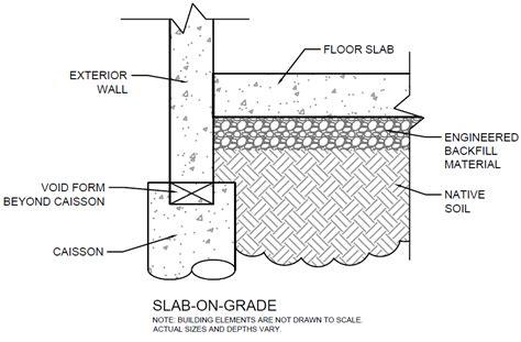 anchoring foamboard to concrete wall anchoring wall to concrete floor carpet vidalondon