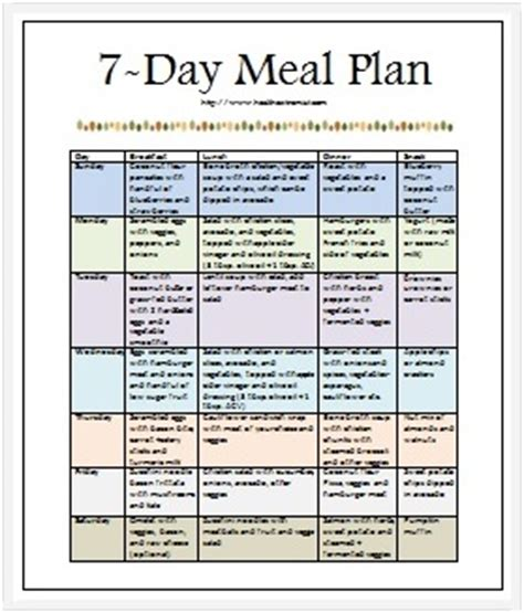 Free Real Food Meal Plan Paleo And Gluten Free Health Extremist Paleo Meal Planning Template