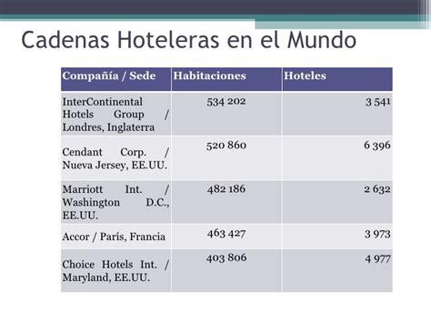 cadenas hoteleras francesas en españa cadenas hoteleras