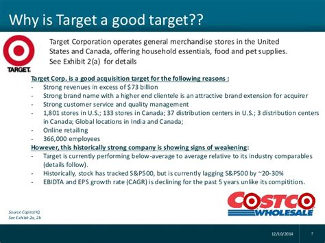 Costco Mba by M A Pitch Book Costco And Target Proposed Merger