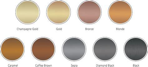 titanium nitride coating titatium coating technology the new world of eco