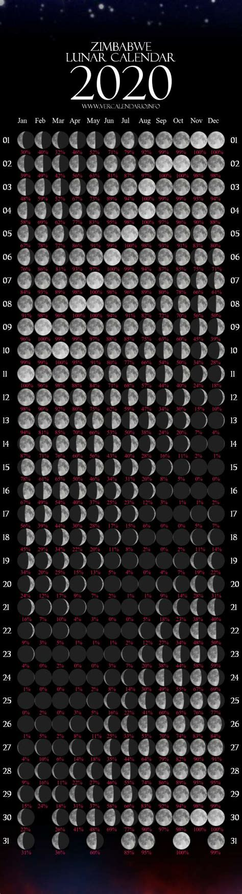 lunar calendar  zimbabwe