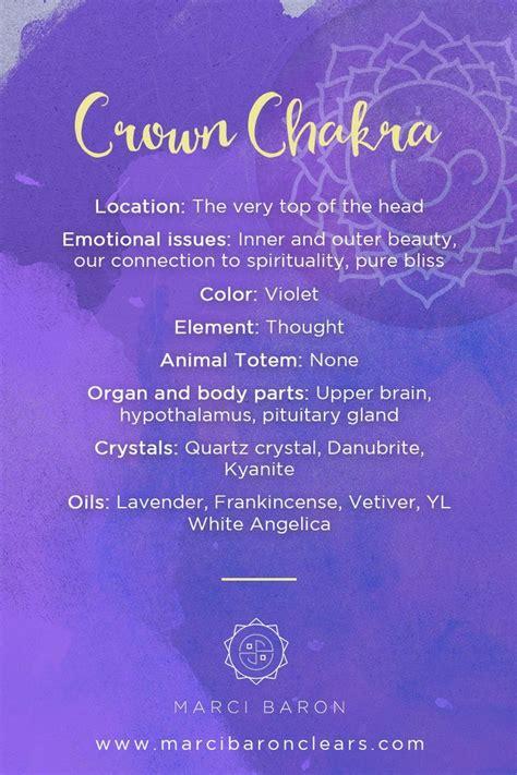 healing  crown chakra chakra affirmations chakra crown chakra