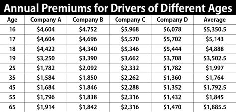 how much car insurance cost for a new driver cheap coverage auto insurance quotes save hundreds