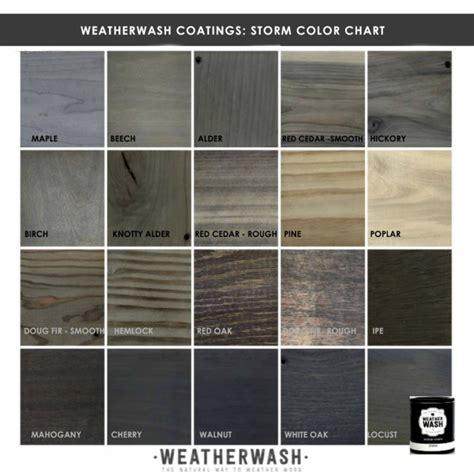 weatherwash storm aging stain