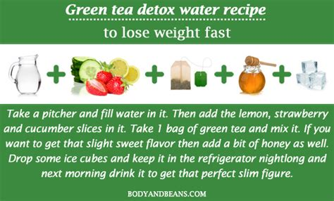 Detox Tea To Lose Weight Fast by 12 Simple Detox Water Recipes To Lose Weight Easily And
