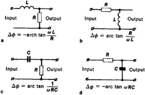 resistor capacitor phase shift phase shift circuit article about phase shift circuit by the free dictionary