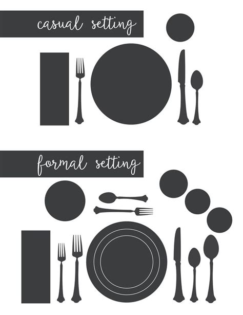 scrivener and simple a simple way to set up scrivener for new users books 25 best ideas about formal table settings on