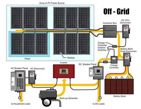 grid solar system diagram free engine image for