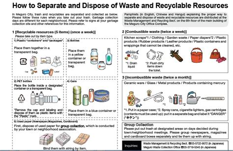 garbage how to manage your home wastes and cut your bills grid living grid homesteading books eco solid waste management society for sustainable