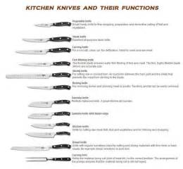 names of kitchen knives different types of knives and what they are used for