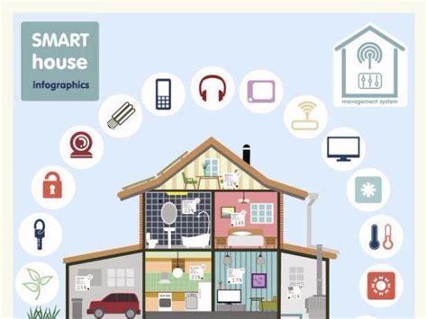 inquinamento elettromagnetico in casa elettrosmog in casa soluzioni da adottare