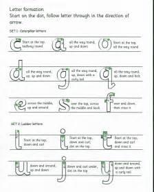 letter formation worksheets
