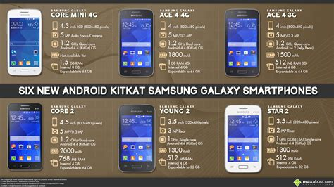 the newest android phone 6 new android kitkat samsung galaxy smartphones