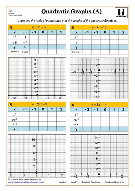 Graphiti Math Worksheets by Graphiti Math Worksheets Graphing Graphiti Best Free