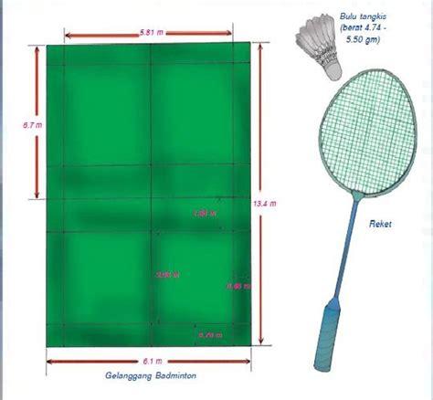 Raket Untuk Pemula teknik bermain badminton keperluan peralatan badminton