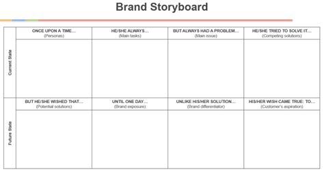 The Brand Canvas How To Create And Communicate A Compelling Brand The Innovative Manager Brand Story Template