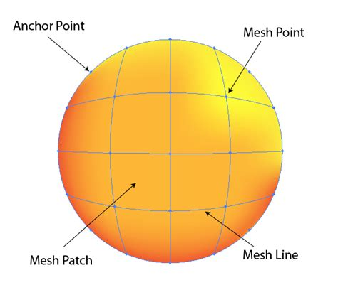 tutorial illustrator mesh tool quick tip introduction to the mesh tool and creating a