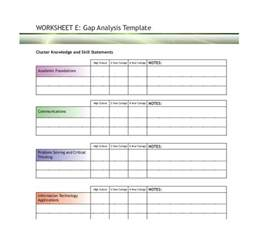 critical evaluation template 40 gap analysis templates exmaples word excel pdf