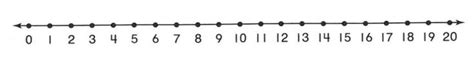 free printable number line 0 to 20 free number line to 20 number line math tools