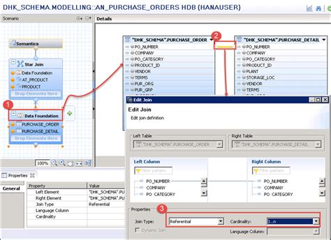 sap hana tutorial video sap hana analytic view complete tutorial