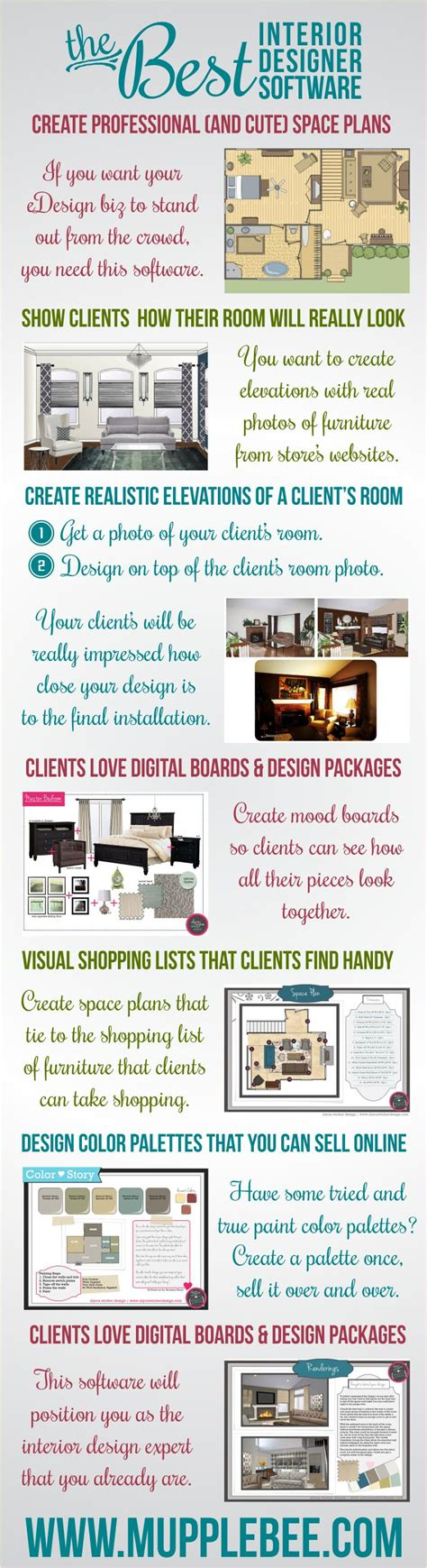 what can i do with an interior design degree