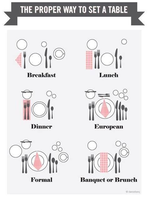 how to properly set a table how to throw a historically accurate downton abbey dinner