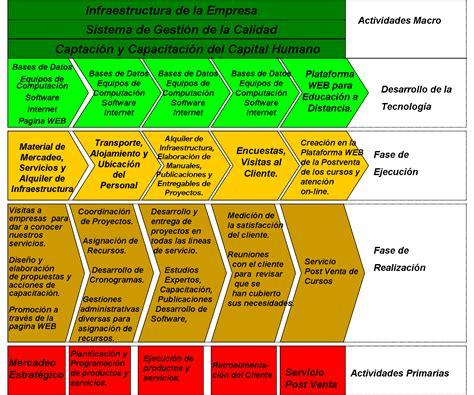 index of mariacristinaruan tesis imagenes - Cadena De Valor Tesis
