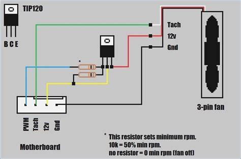 4 pin cpu fan wiring diagram wiring diagram