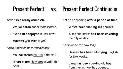 pattern present perfect continuous present perfect perfect continuous ted talk lesson