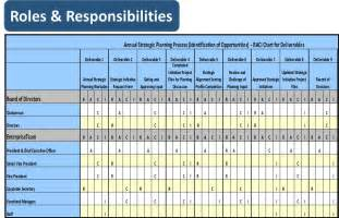 Pmo Responsibilities by Pmo In A Box Bmb Data Consulting Services Inc