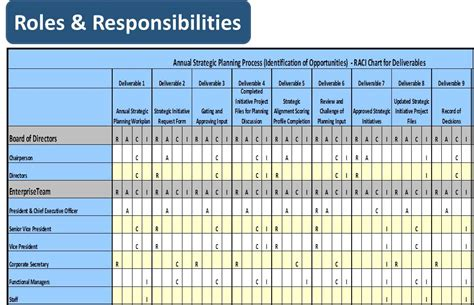 Pmo In A Box Bmb Data Consulting Services Inc Board Roles And Responsibilities Template