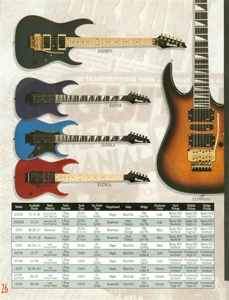ibanez ex series guitar wiring diagrams ibanez gax wiring